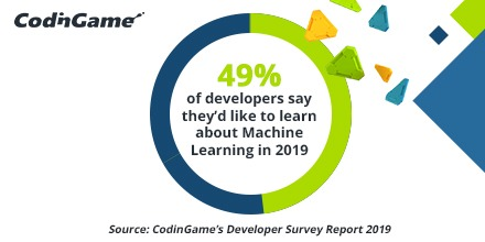 Developer statistic: Machine Learning is hot in 2019
